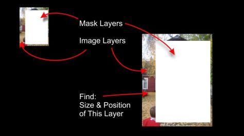 DifferentScales_ForMasks_MaskedImages